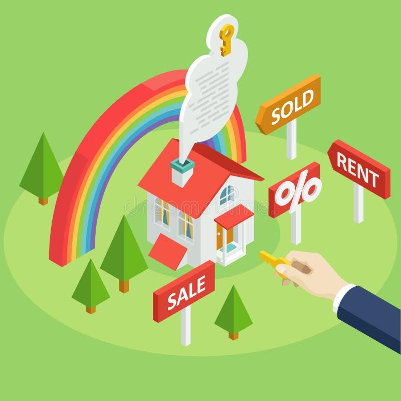 Les symboles plats pour l'annonce au sujet du loyer, achat ou vendent une maison illustration libre de droits