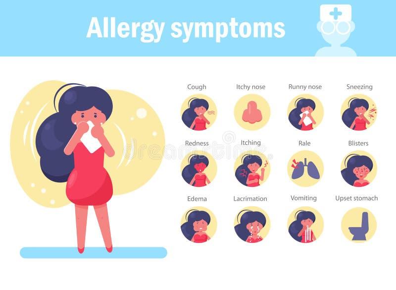 Les symptômes d'allergie dirigent cartoon Art d'isolement sur le fond blanc illustration stock