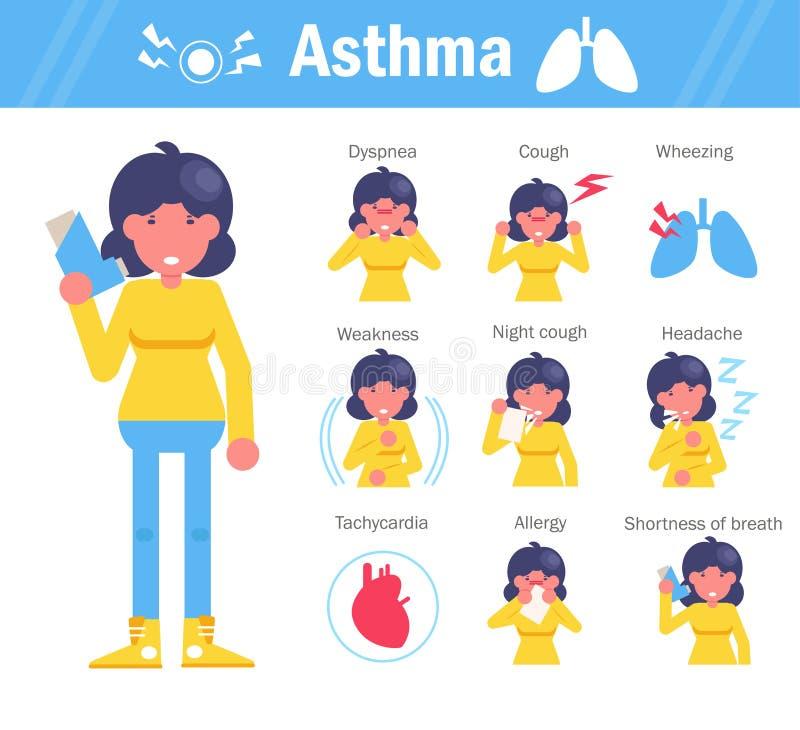 Les symptômes d'asthme dirigent cartoon Art d'isolement sur le fond blanc plat illustration stock