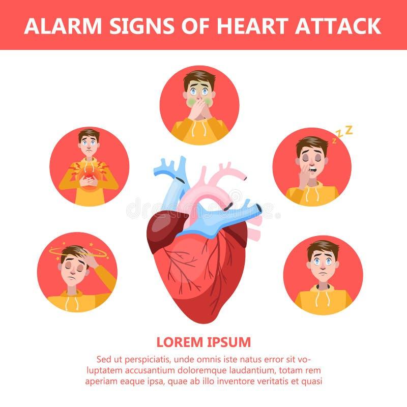 Les symptômes et l'avertissement de crise cardiaque chante Infographic illustration libre de droits
