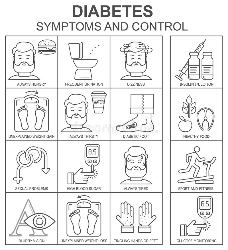 Les symptômes de diabète et la ligne style de contrôle dirigent le fond illustration de vecteur
