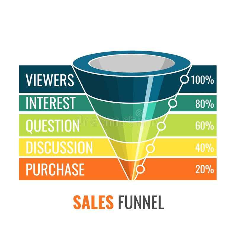 Les ventes dirigent pour lancer 3D sur le marché numérique infographic illustration stock