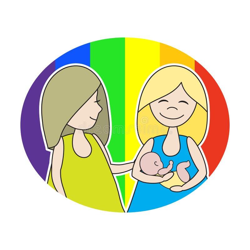 Lesbische Paare mit einem Baby im hellen Regenbogenhintergrund lizenzfreie abbildung