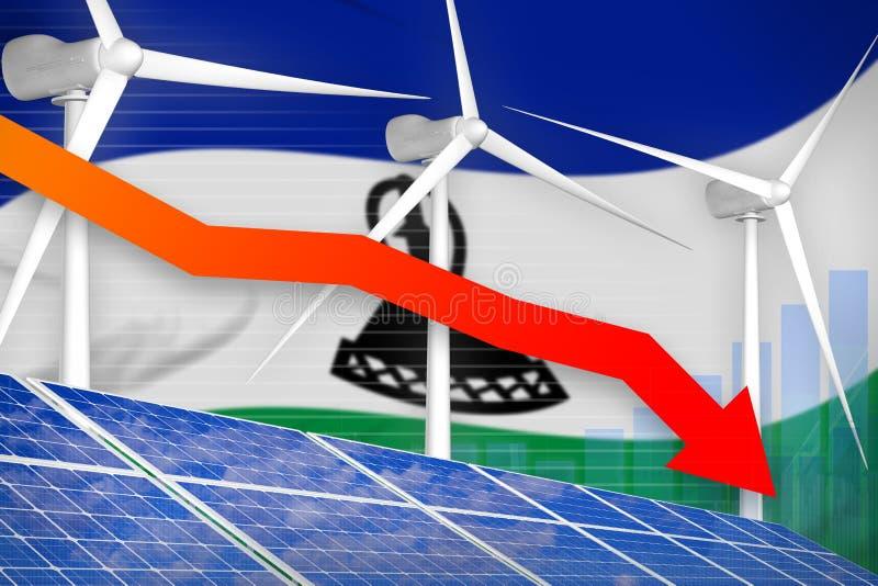 Lesothisk sol- och vindenergi som fäller ned diagrammet, pil ner - grön industriell illustration för naturlig energi illustration stock illustrationer
