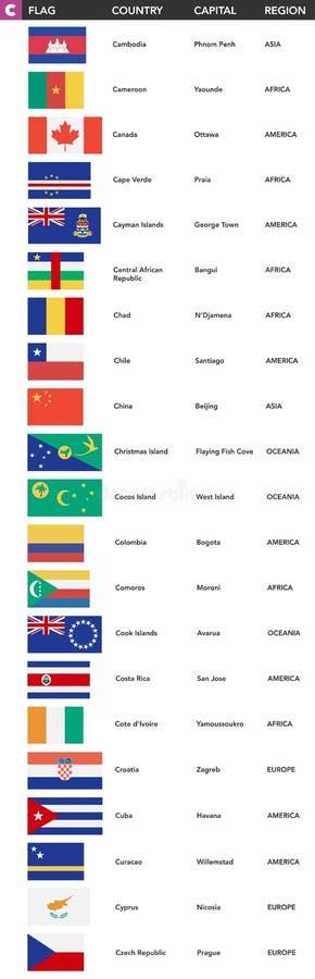 Letra C - banderas del mundo con nombre, el capital y la región libre illustration