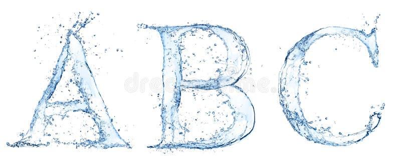 Letras da água