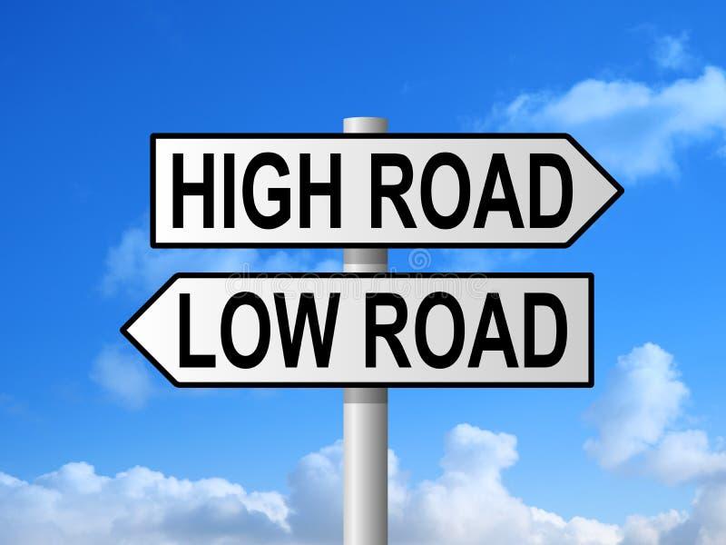 Letreiro da estrada da estrada nacional baixo ilustração stock