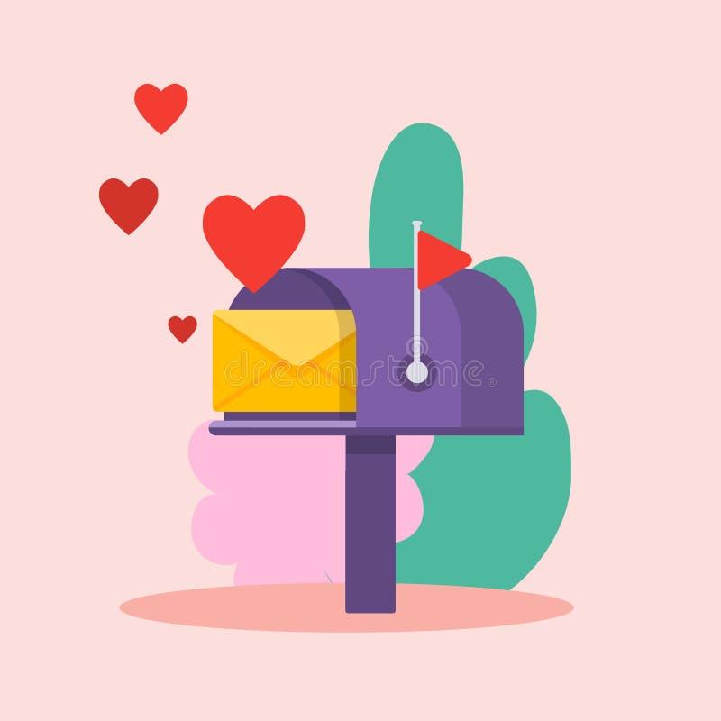 Lettera di amore e cuori rossi Modello online di vettore del bollettino con la cassetta delle lettere illustrazione vettoriale