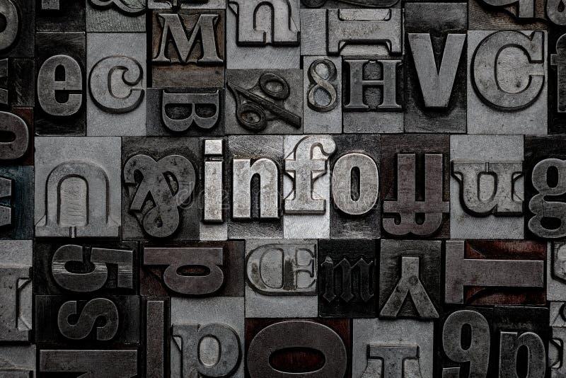 Letterpress informacja zdjęcie stock