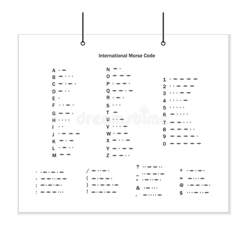 Code For Letters Of The Alphabet.Alphabet Morse Ukrainian Code Set Of Letters Punctuation