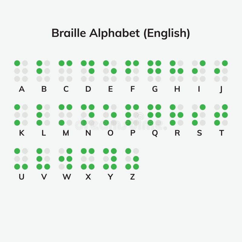 Lettres d'alphabet de Braille illustration stock