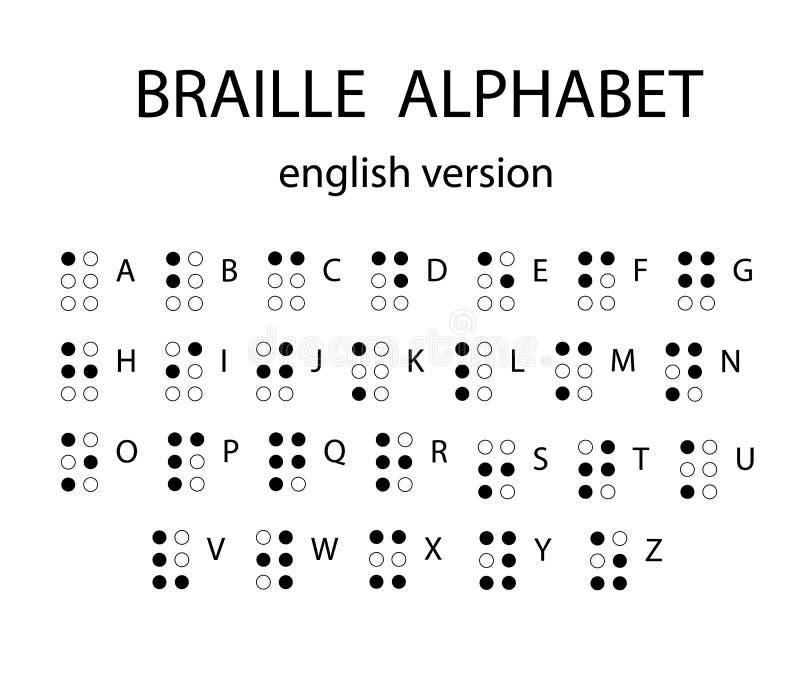 Lettres d'alphabet de Braille Alphabet pour les abat-jour Système d'écriture tactile employé par les personnes qui sont aveugles  illustration libre de droits