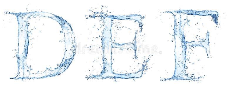Lettres de l'eau illustration de vecteur