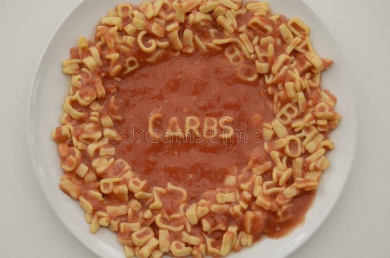 Lettres de spaghetti sur des glucides de charme de plat images libres de droits