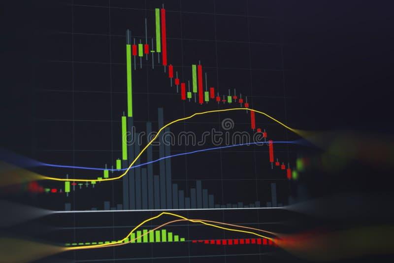 Leuchten Sie Diagramm für Kapitalgewinn im Finanzgeschäft durch lizenzfreie stockfotos