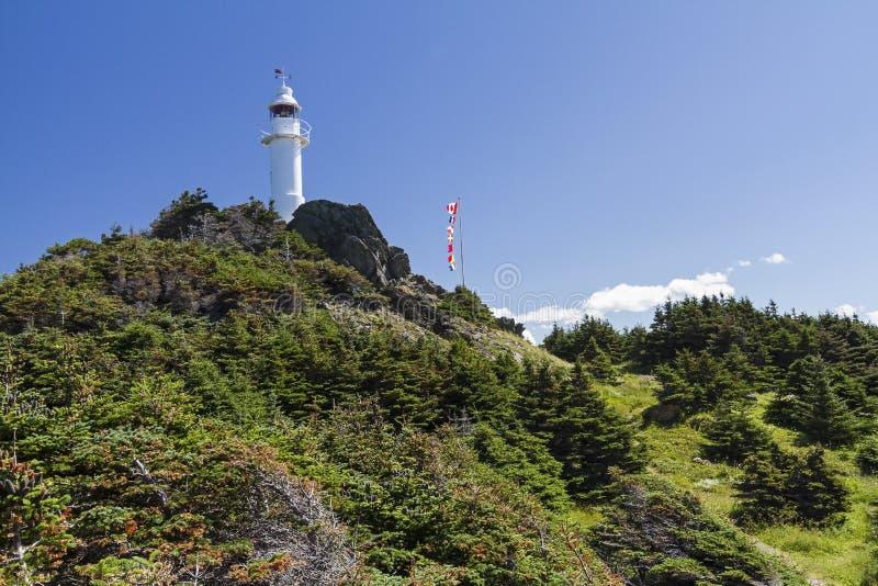 Leuchtturm auf einem Hügel lizenzfreie stockbilder
