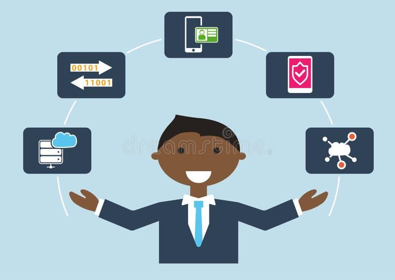 Leute bei der Arbeit: Illustration eines IT-Sicherheitsexperten, der verschiedene Aufgaben handhabt lizenzfreie abbildung