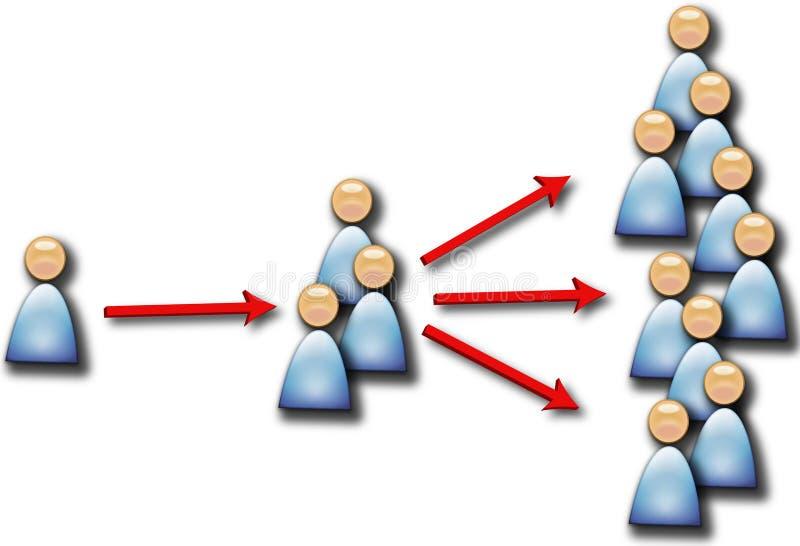 Leute, die mehr multiplizieren lizenzfreie abbildung