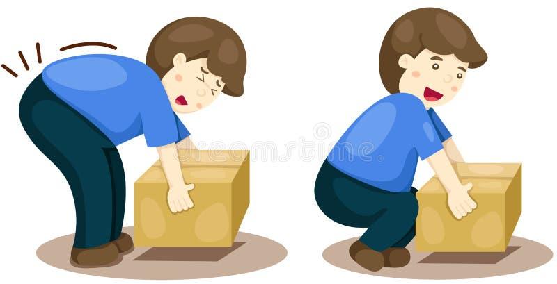Levage correct et incorrect de posture illustration stock