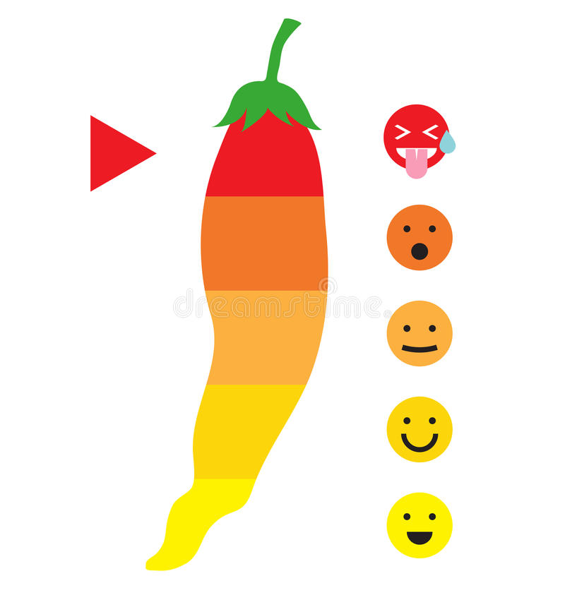 Level of spicy Chili Pepper. And faces stock illustration