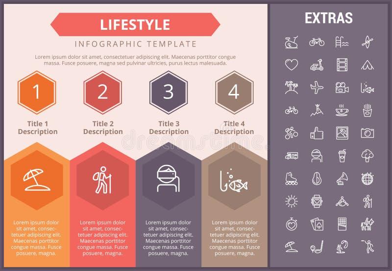 Levensstijl infographic malplaatje, elementen en pictogrammen vector illustratie