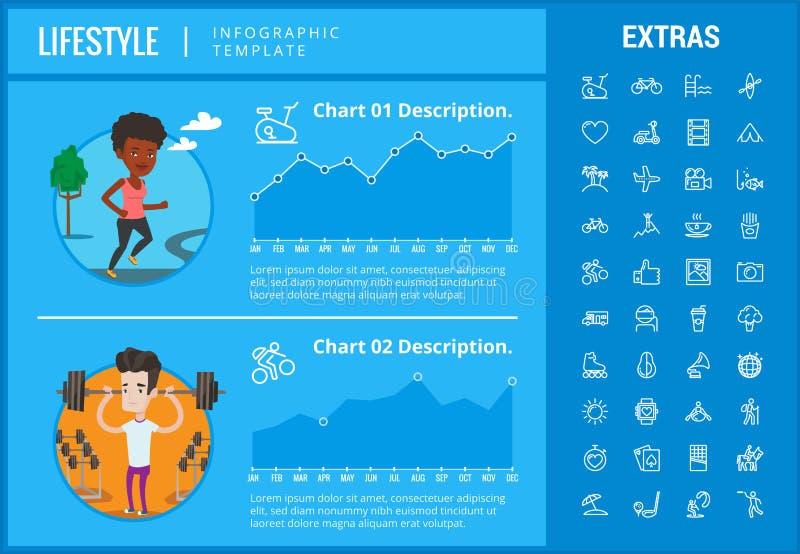 Levensstijl infographic malplaatje, elementen en pictogrammen royalty-vrije illustratie