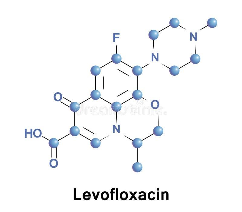 Levofloxacin är en antibiotikum vektor illustrationer
