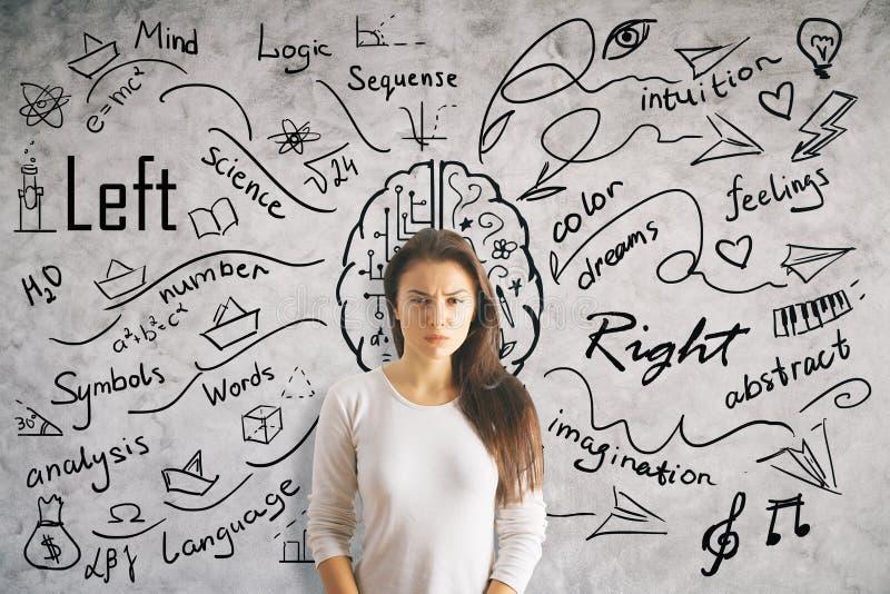 Lewy i prawy mózg strony fotografia stock