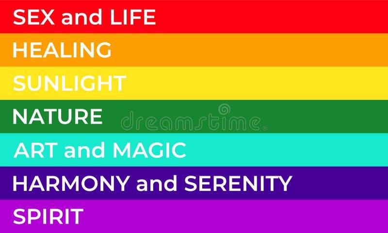 LGBT flagi koloru znaczenie Tęcz colours chorągwiany wyjaśnienie ilustracja wektor