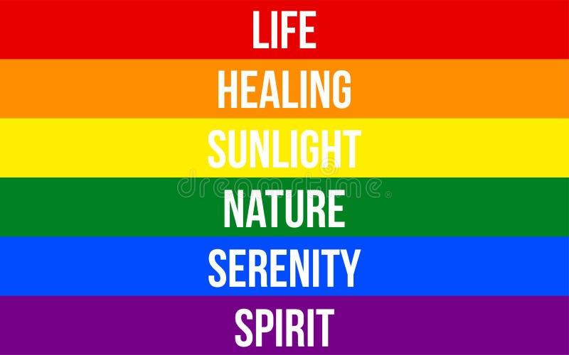 LGBT Pride Flag y x28; Lesbiano, homosexual, bisexual y Transgender& x29; Con el significado específico a cada uno de los colores stock de ilustración