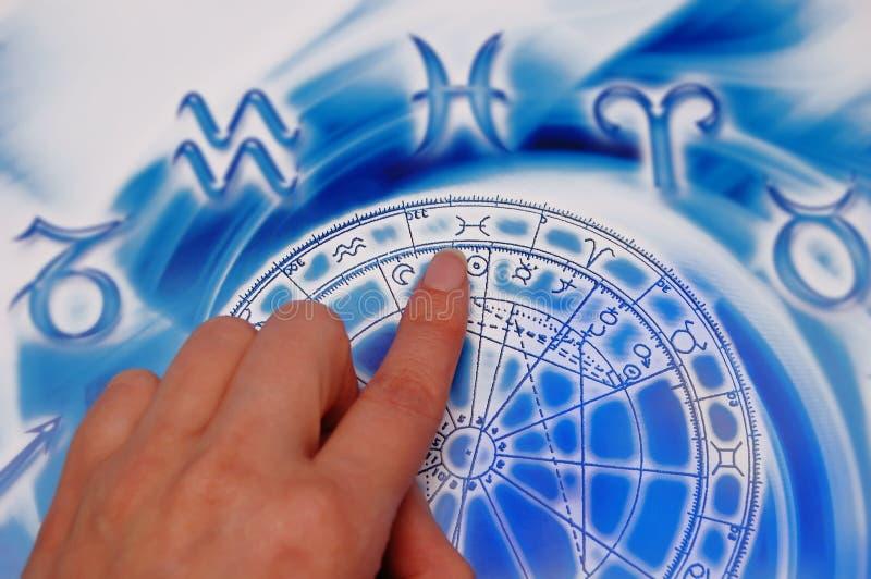 Lição da astrologia imagens de stock