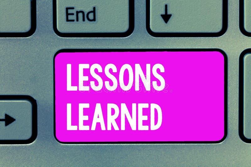 Lições do texto da escrita da palavra instruídas Conceito do negócio para a parte Promote e conhecimento do uso derivado por expe foto de stock