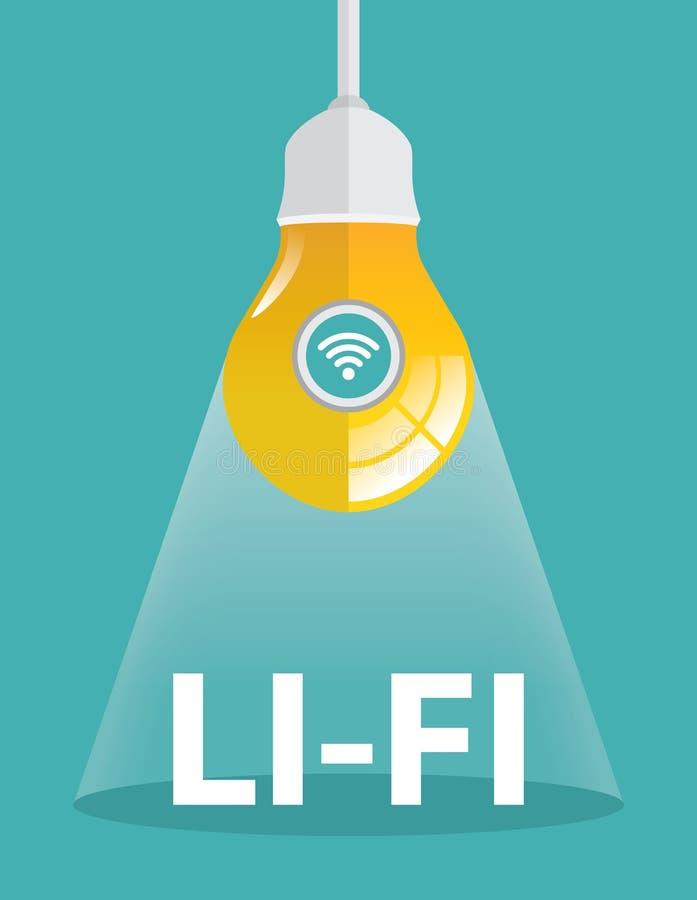 Li-FI illustratie vector illustratie