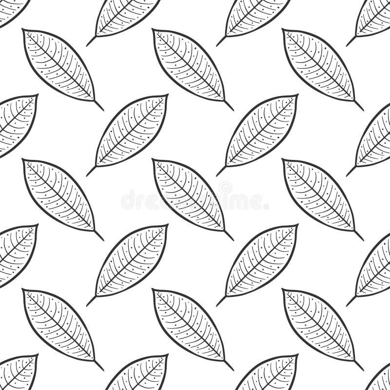 li?? Wektorowy pojęcie w doodle i nakreślenia stylu Wręcza patroszoną ilustrację dla drukować na koszulkach, pocztówki ilustracji