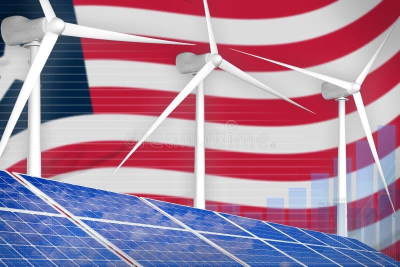 Liberia Solar und digitales Diagrammkonzept der Windenergie - alternative industrielle Illustration der natürlichen Energie Abbil stock abbildung