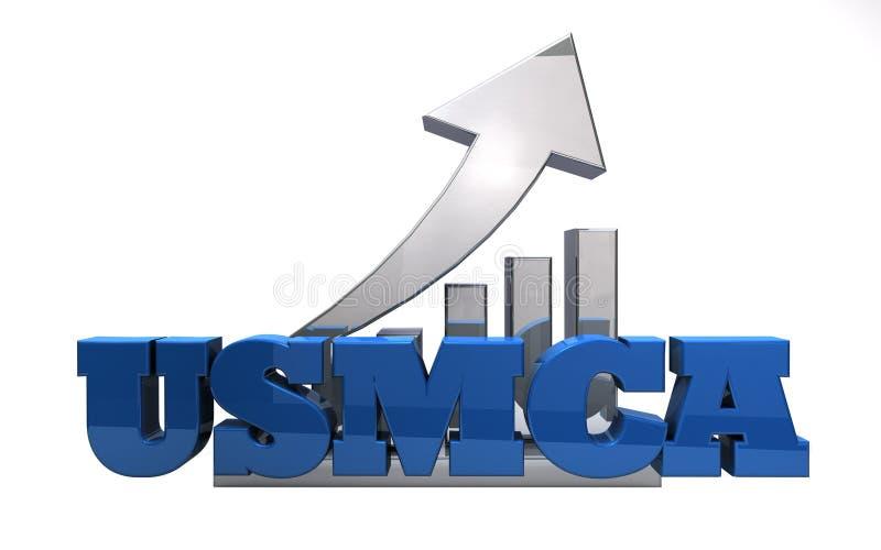 Libero scambio Stati Uniti Messico Canada di USMCA illustrazione di stock