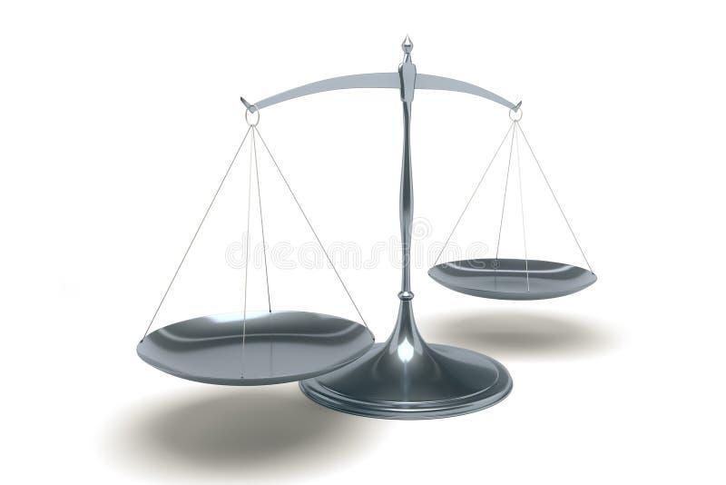 Libra στο λευκό ελεύθερη απεικόνιση δικαιώματος