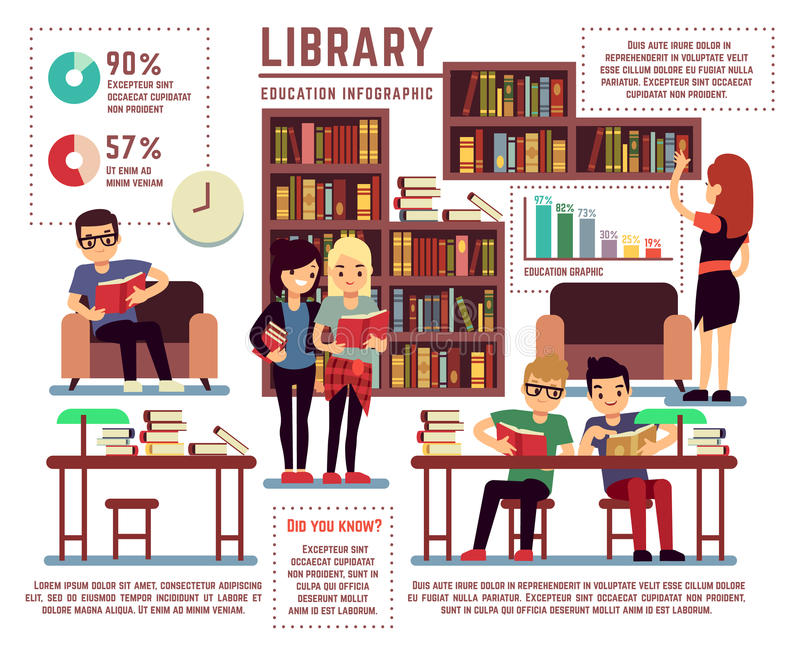 Library With Young Educated Students Vector Infographic ...