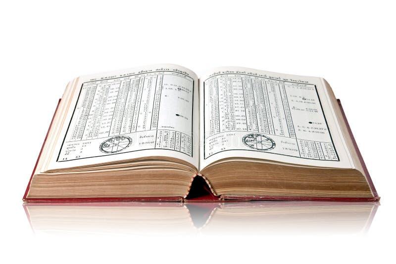 Libri di astrologia fotografia stock libera da diritti