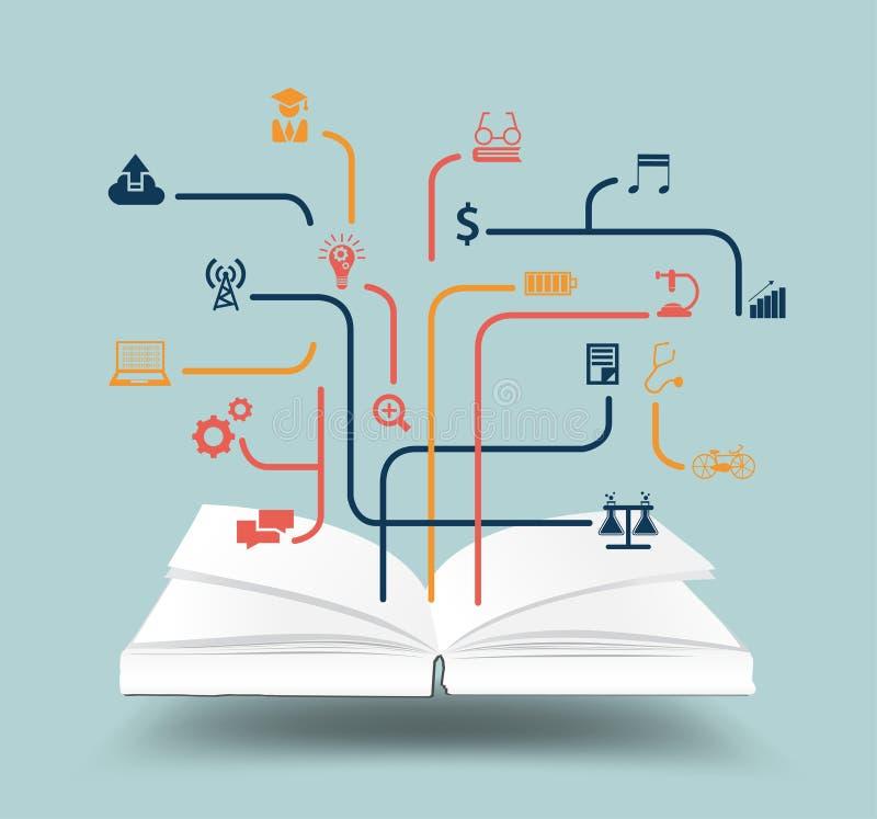 Libro aperto con il concetto di idea dell'icona di istruzione illustrazione vettoriale