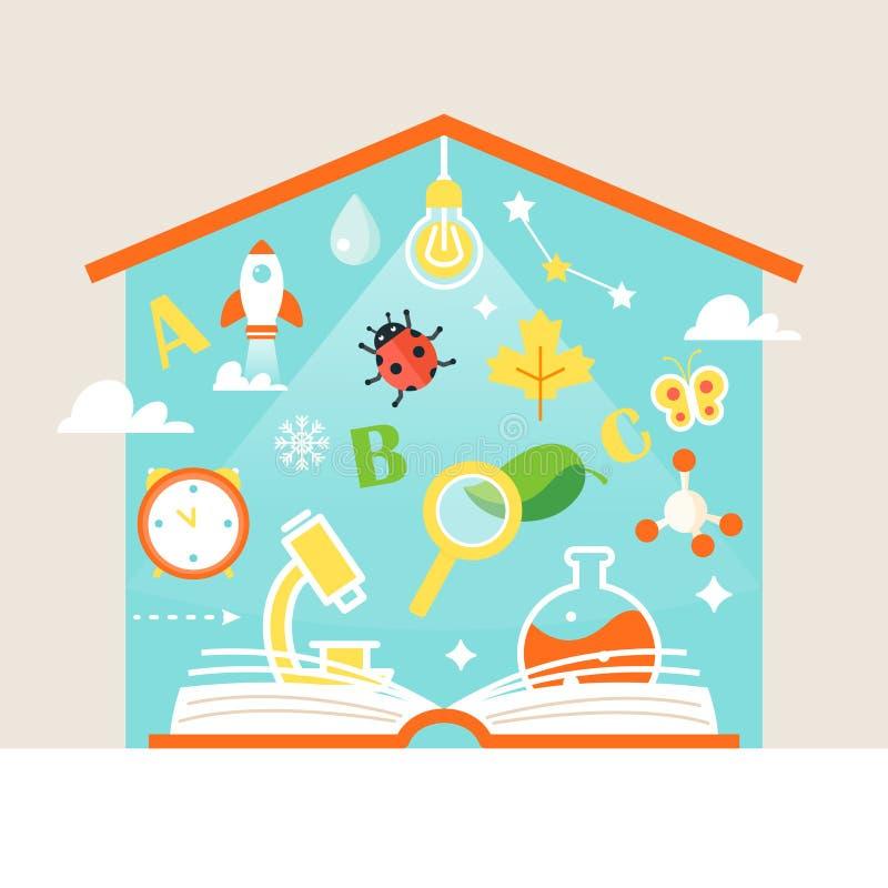 Libro aperto e simboli delle materie d'insegnamento Illustrazione domestica di concetto di istruzione scolastica royalty illustrazione gratis