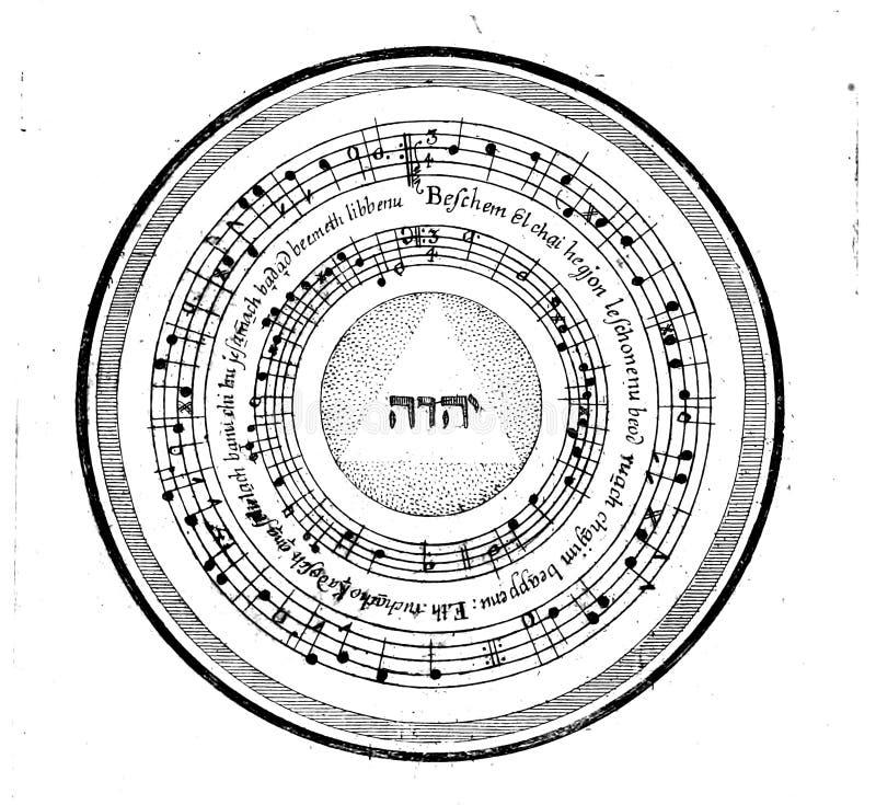 Libro cristiano Vieja imagen libre illustration