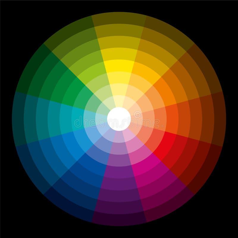 Lichte Dark van de kleurencirkel royalty-vrije illustratie