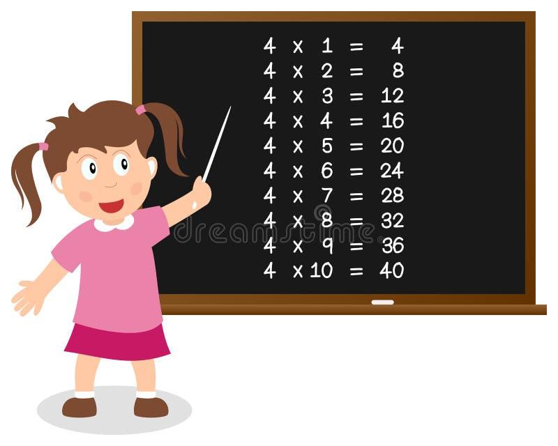 Liczba Cztery czasów stół na Blackboard ilustracji