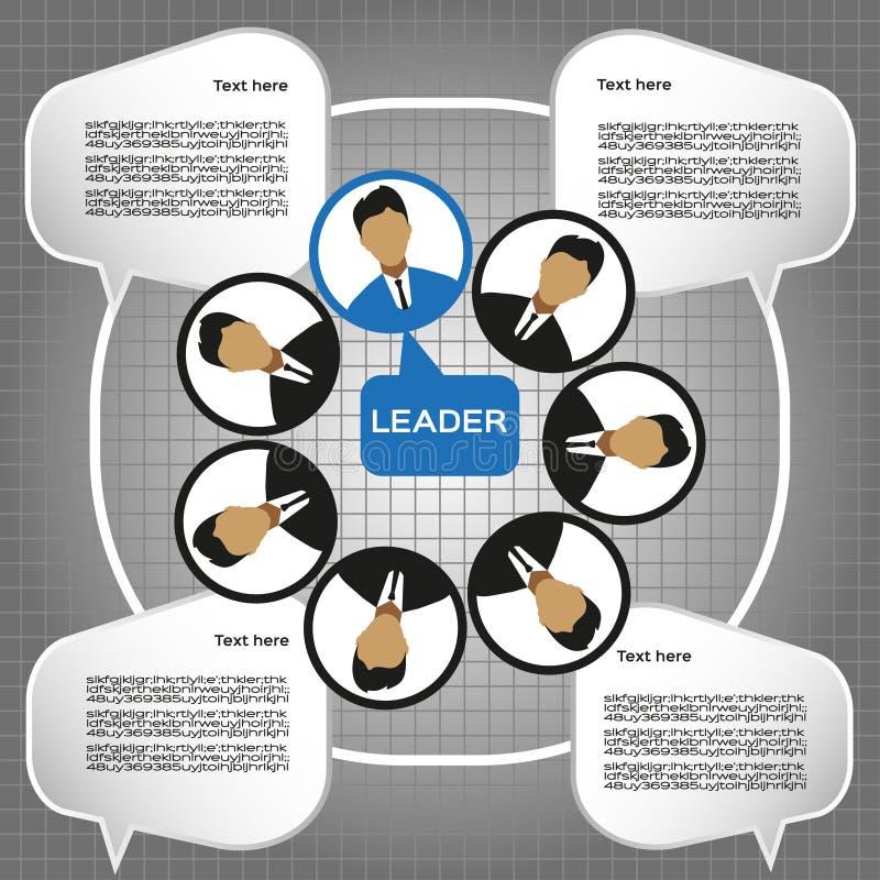 Lider biznesu drużynowy projekt, mieszkanie styl royalty ilustracja