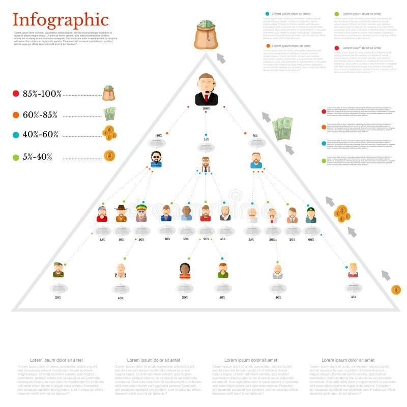 Lider grupy ludzi i mężczyzna multilevel marketingu mlm biznes, ostrosłup ilustracja wektor