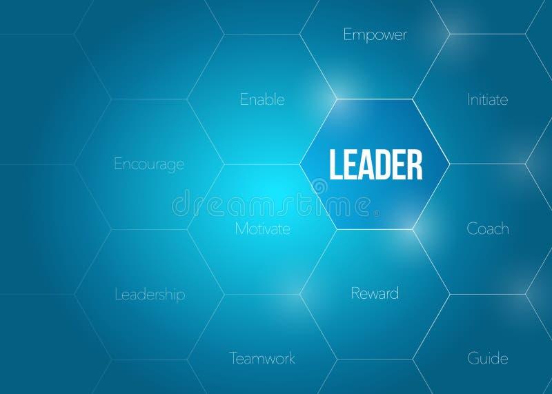 Lider w biznesowego diagrama ilustracyjnym projekcie ilustracja wektor