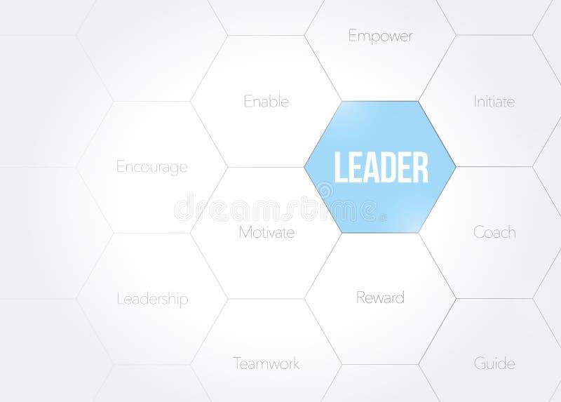 Lider w biznesowego diagrama ilustracyjnym projekcie ilustracji