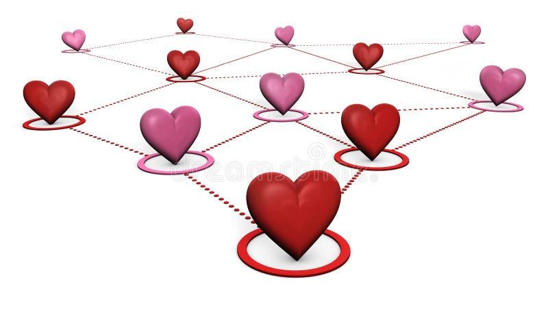 Liefde en het Sociale Concept van het Netwerk stock illustratie