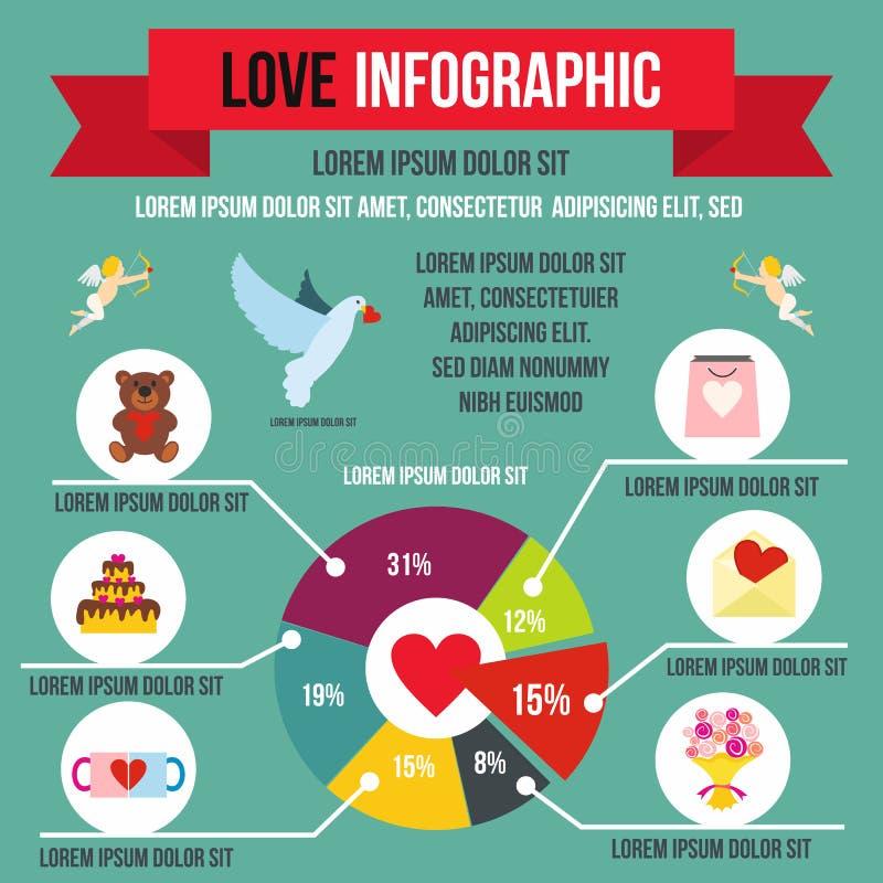 Liefde infographic, vlakke stijl vector illustratie